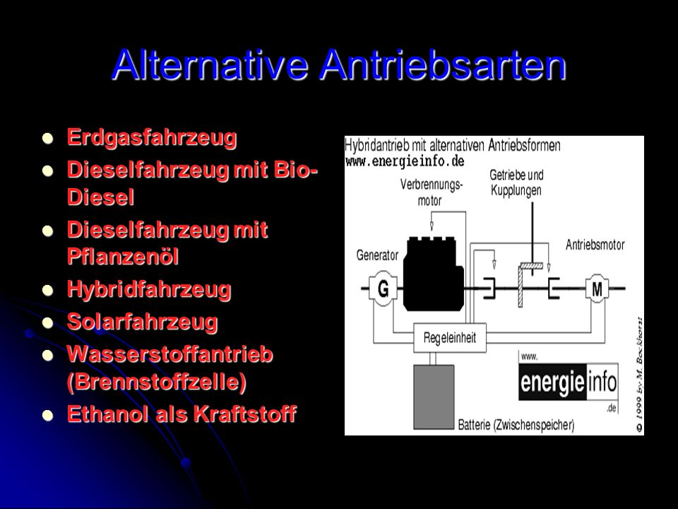 Alternative Antriebsarten