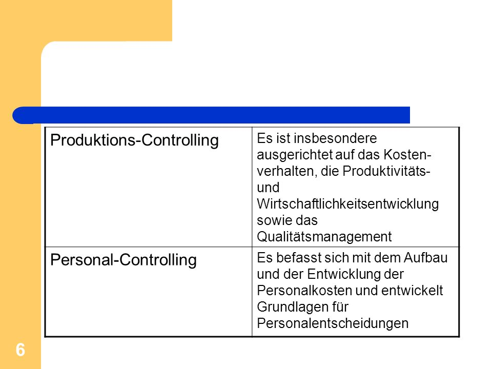 Produktions-Controlling