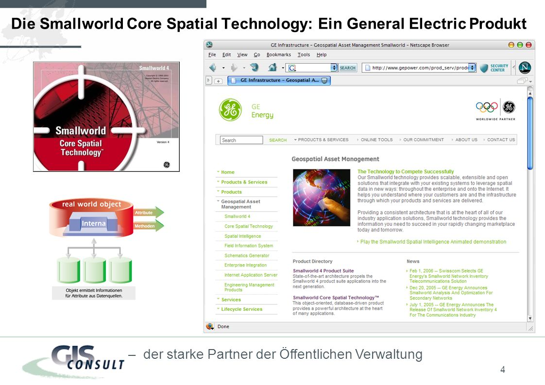 Die Smallworld Core Spatial Technology: Ein General Electric Produkt