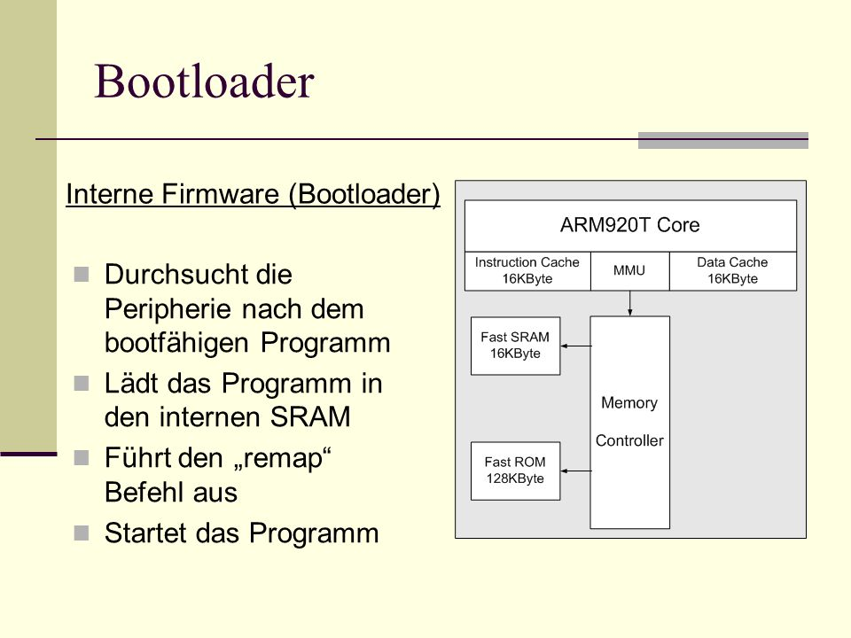 Bootloader Interne Firmware (Bootloader)