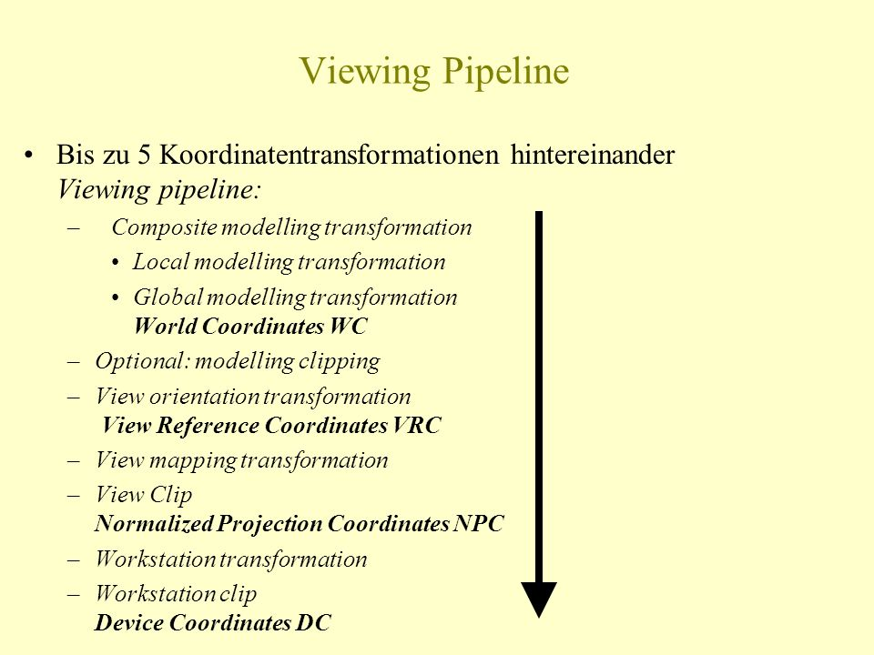 Viewing Pipeline Bis zu 5 Koordinatentransformationen hintereinander Viewing pipeline: Composite modelling transformation.