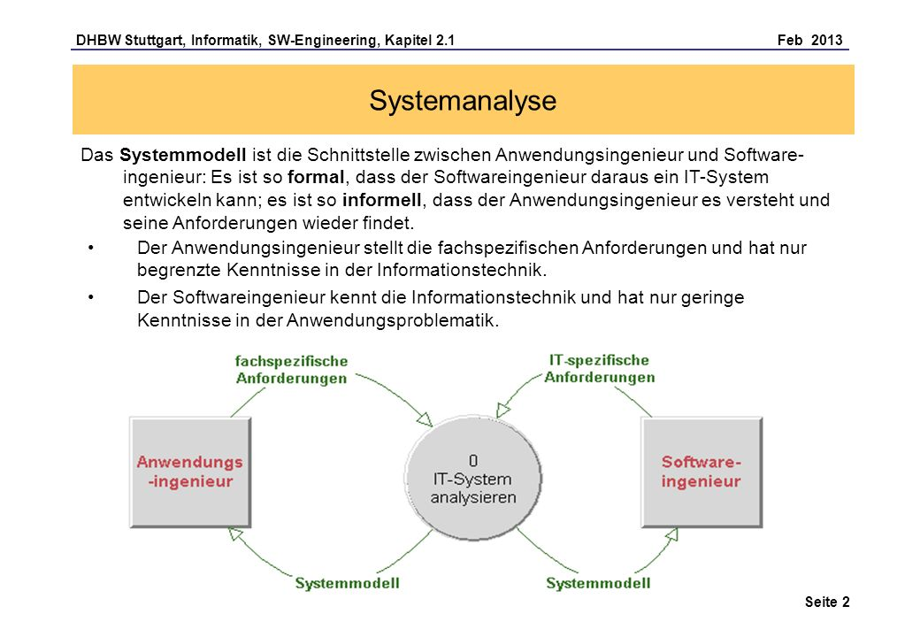 Systemanalyse