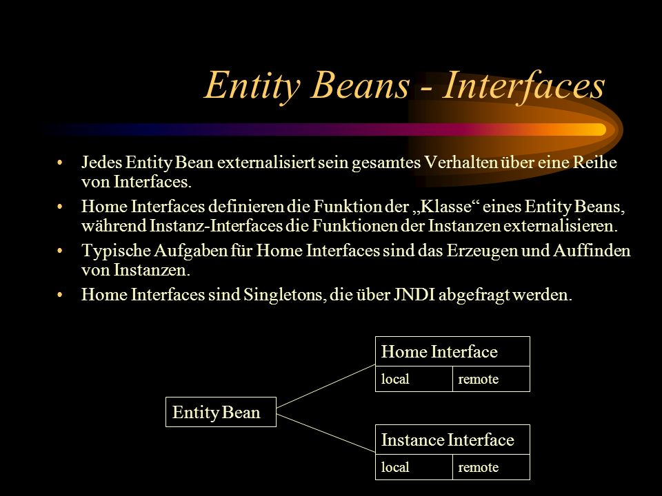 Entity Beans - Interfaces
