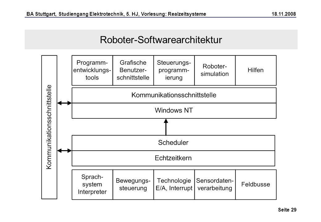 Roboter-Softwarearchitektur