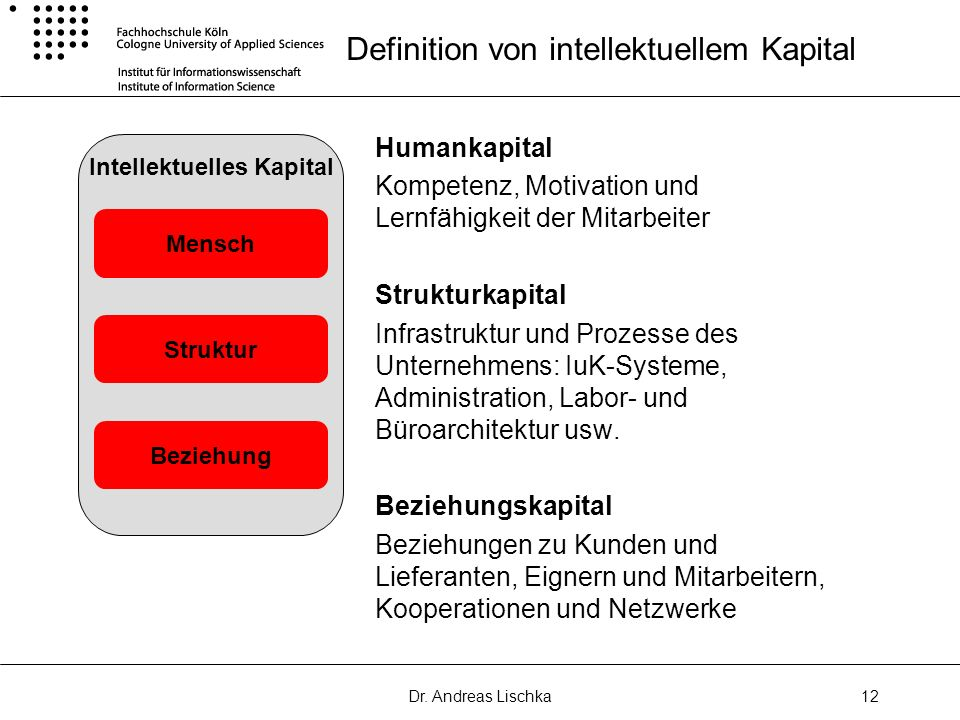 Definition von intellektuellem Kapital