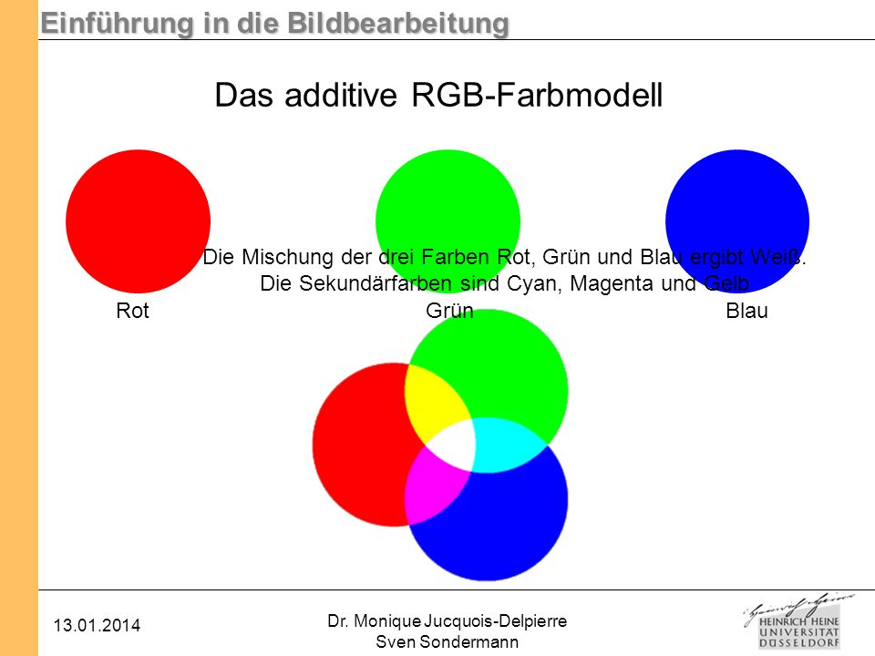 Das additive RGB-Farbmodell