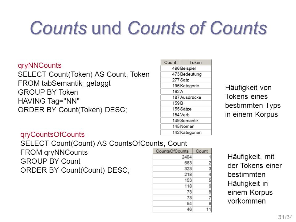 Counts und Counts of Counts