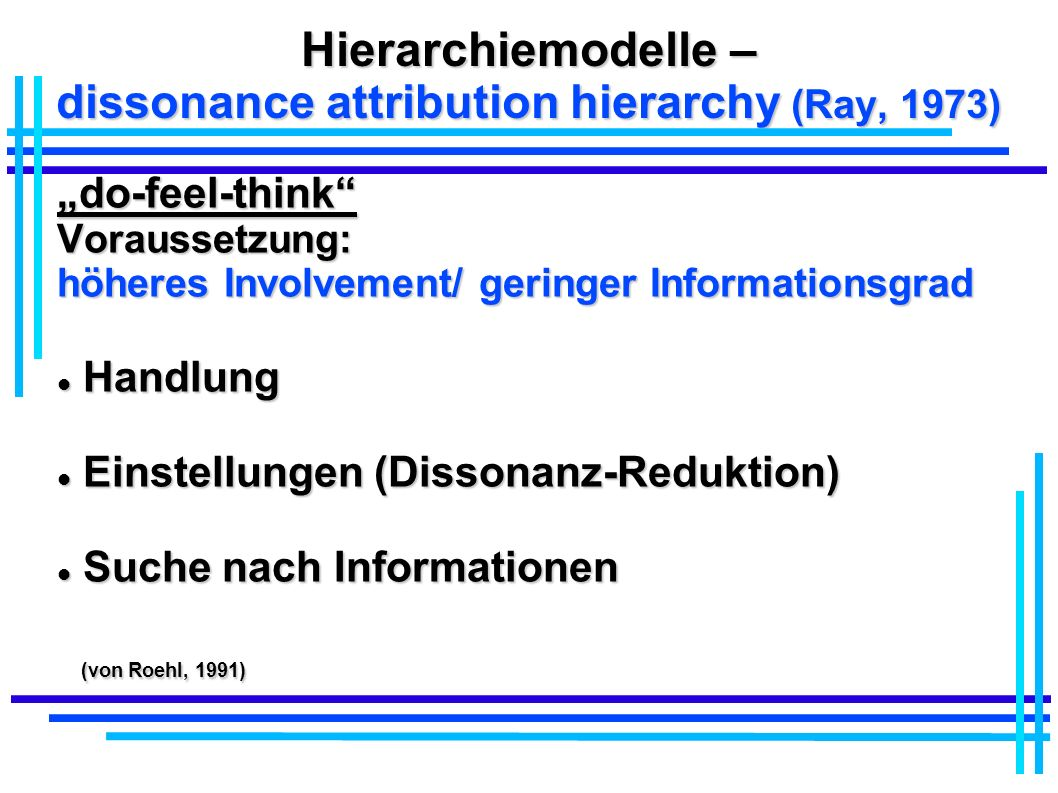 Hierarchiemodelle – dissonance attribution hierarchy (Ray, 1973)