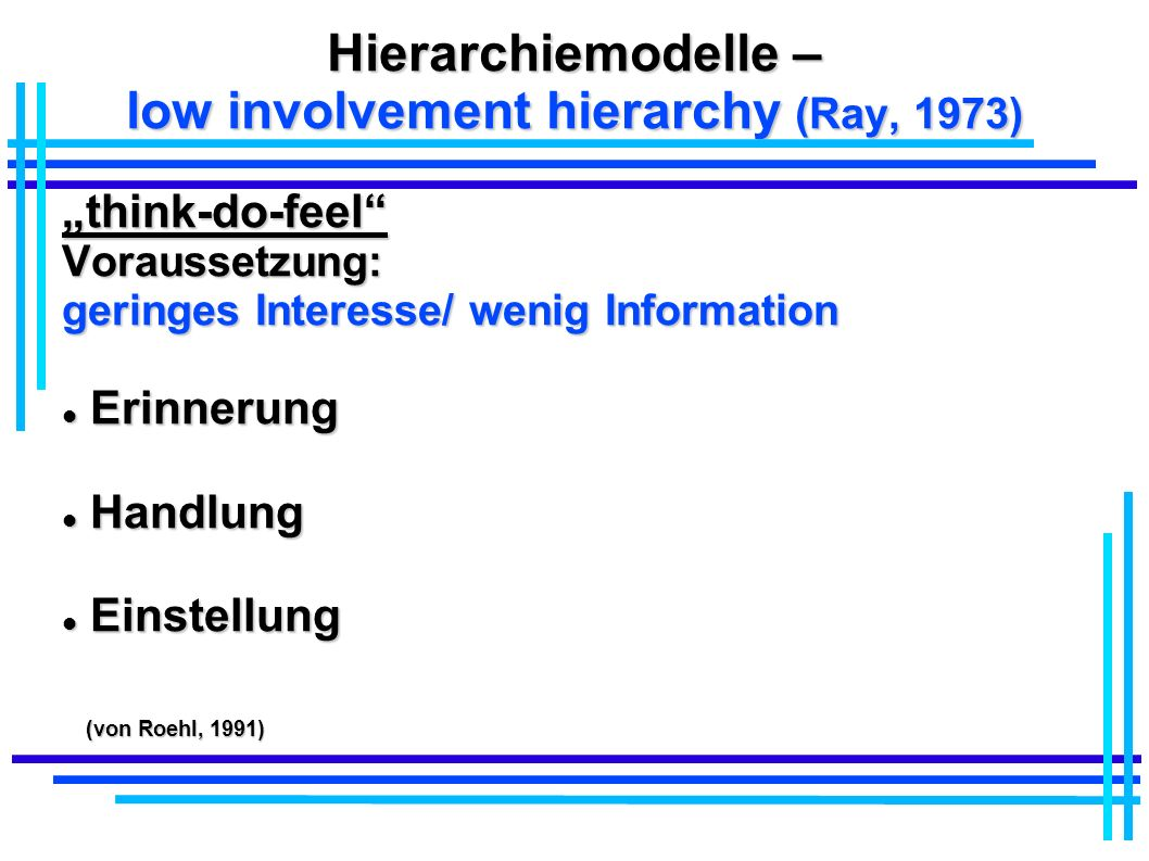 Hierarchiemodelle – low involvement hierarchy (Ray, 1973)