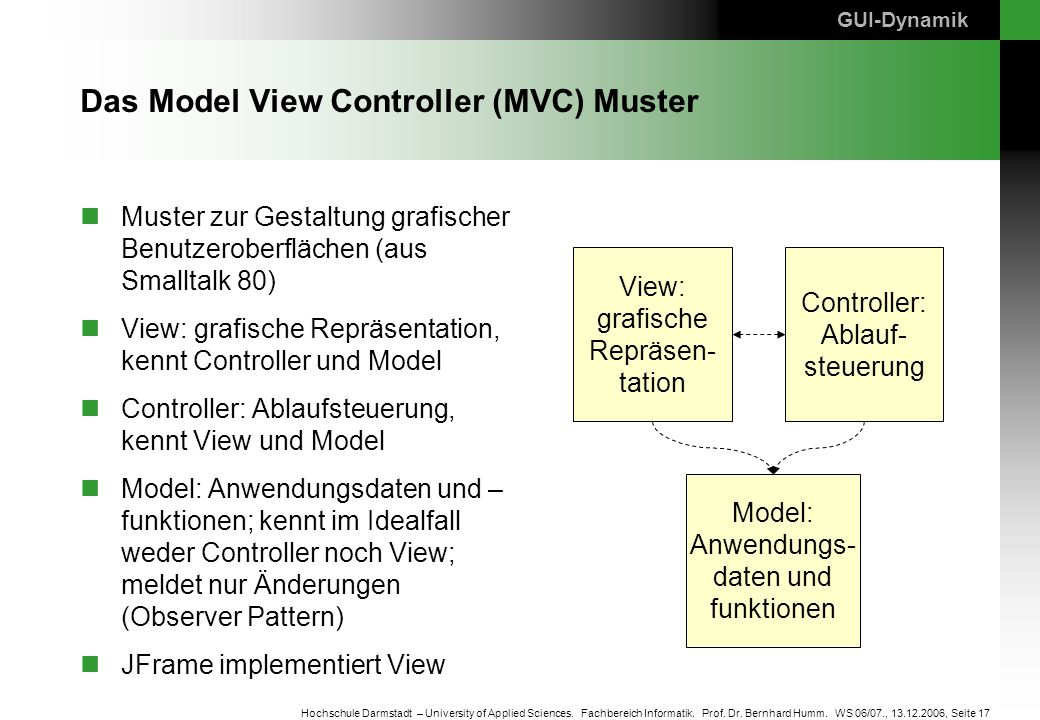 Das Model View Controller (MVC) Muster