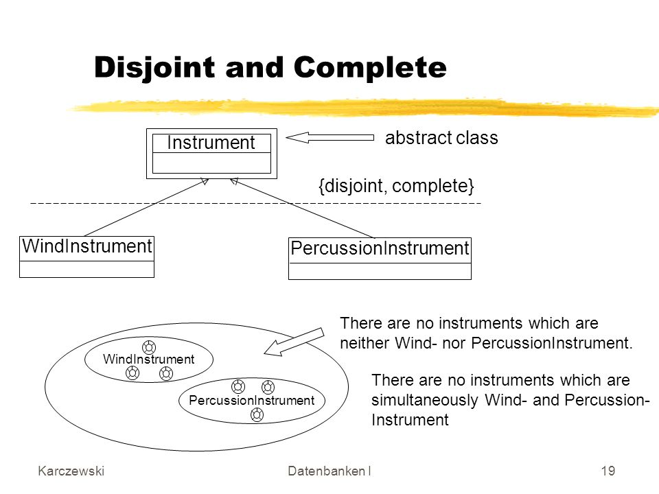 Disjoint and Complete abstract class Instrument {disjoint, complete}