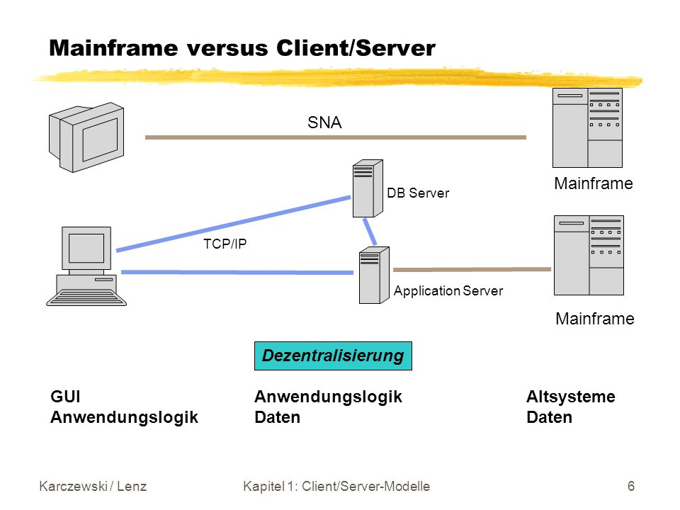 Mainframe versus Client/Server