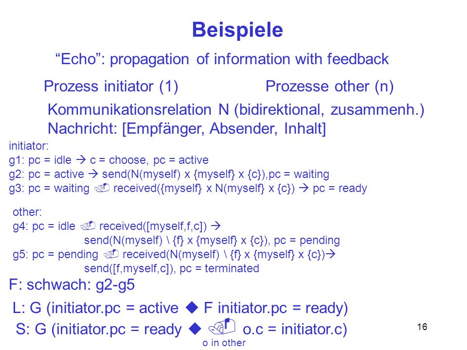 Beispiele Echo : propagation of information with feedback