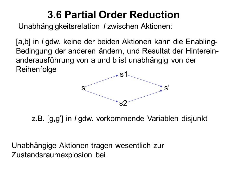 3.6 Partial Order Reduction