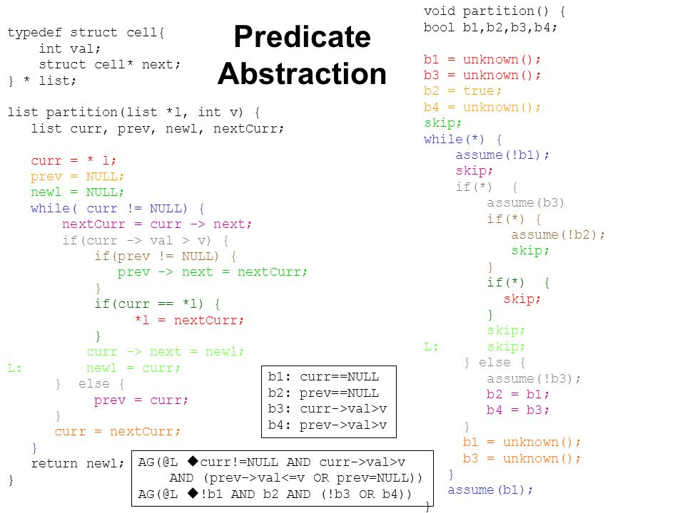 Predicate Abstraction