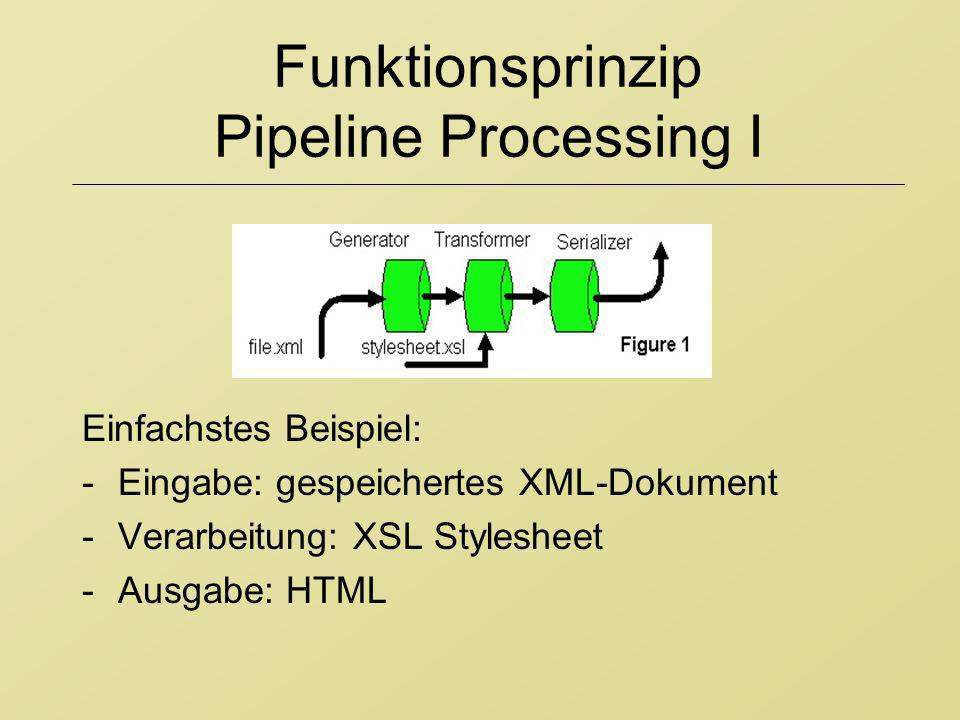 Funktionsprinzip Pipeline Processing I