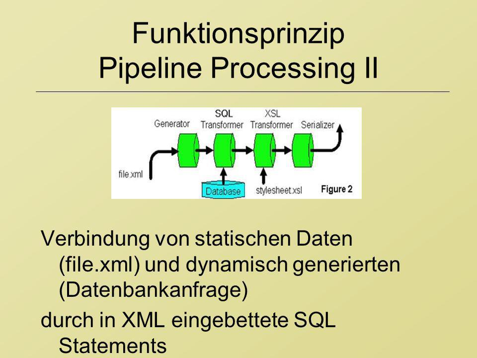 Funktionsprinzip Pipeline Processing II