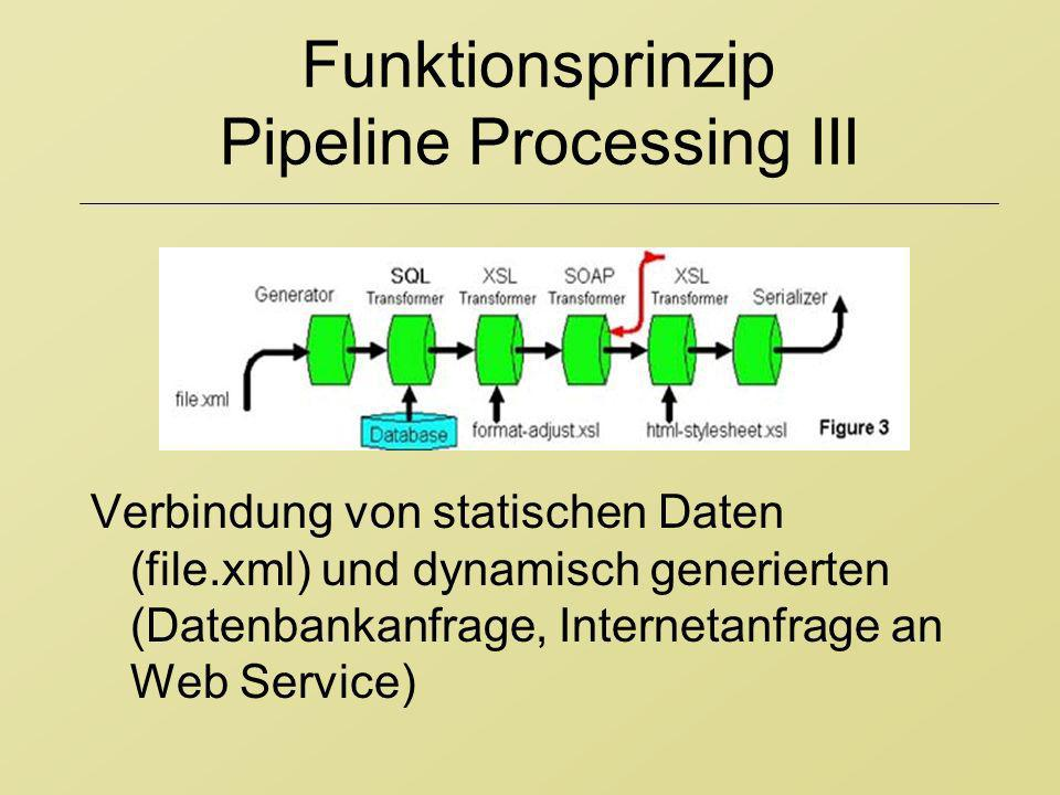 Funktionsprinzip Pipeline Processing III