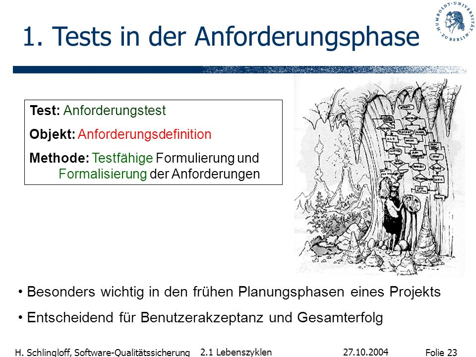 1. Tests in der Anforderungsphase