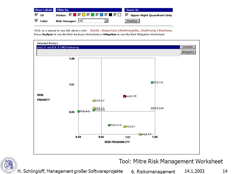 Tool: Mitre Risk Management Worksheet