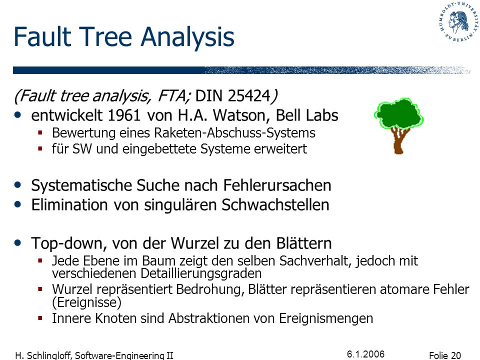 Fault Tree Analysis (Fault tree analysis, FTA; DIN 25424)