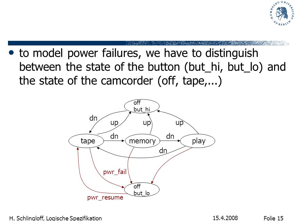 to model power failures, we have to distinguish between the state of the button (but_hi, but_lo) and the state of the camcorder (off, tape,...)