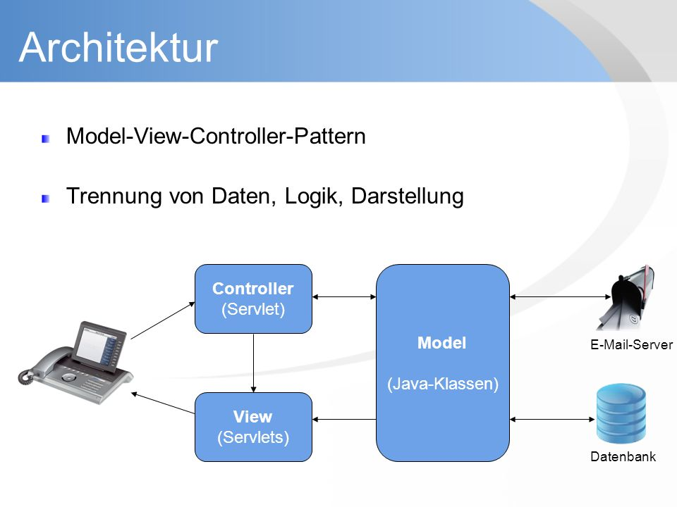 Architektur Model-View-Controller-Pattern