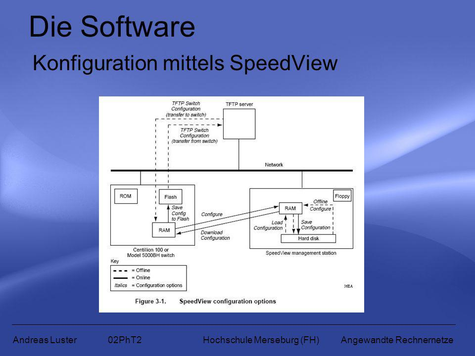 Die Software Konfiguration mittels SpeedView