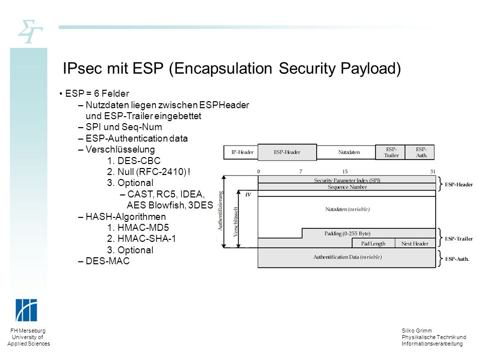 IPsec mit ESP (Encapsulation Security Payload)
