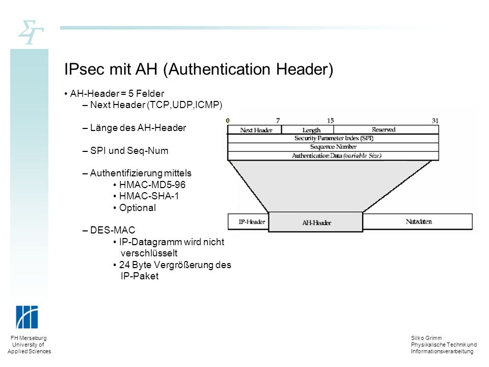 IPsec mit AH (Authentication Header)