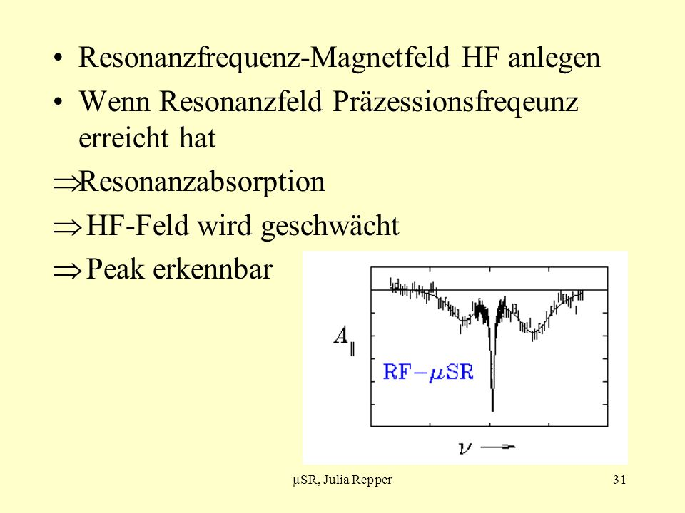 Resonanzfrequenz-Magnetfeld HF anlegen