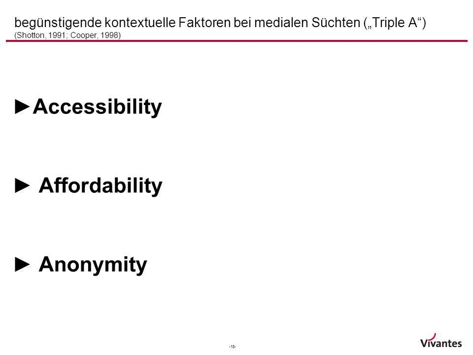 Accessibility Affordability Anonymity