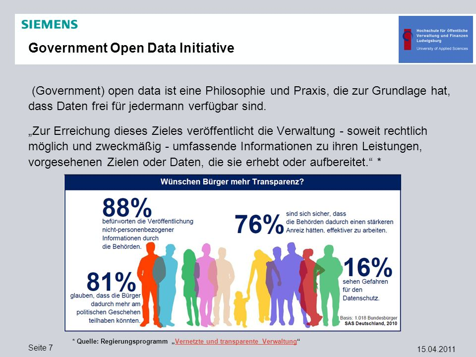 Government Open Data Initiative