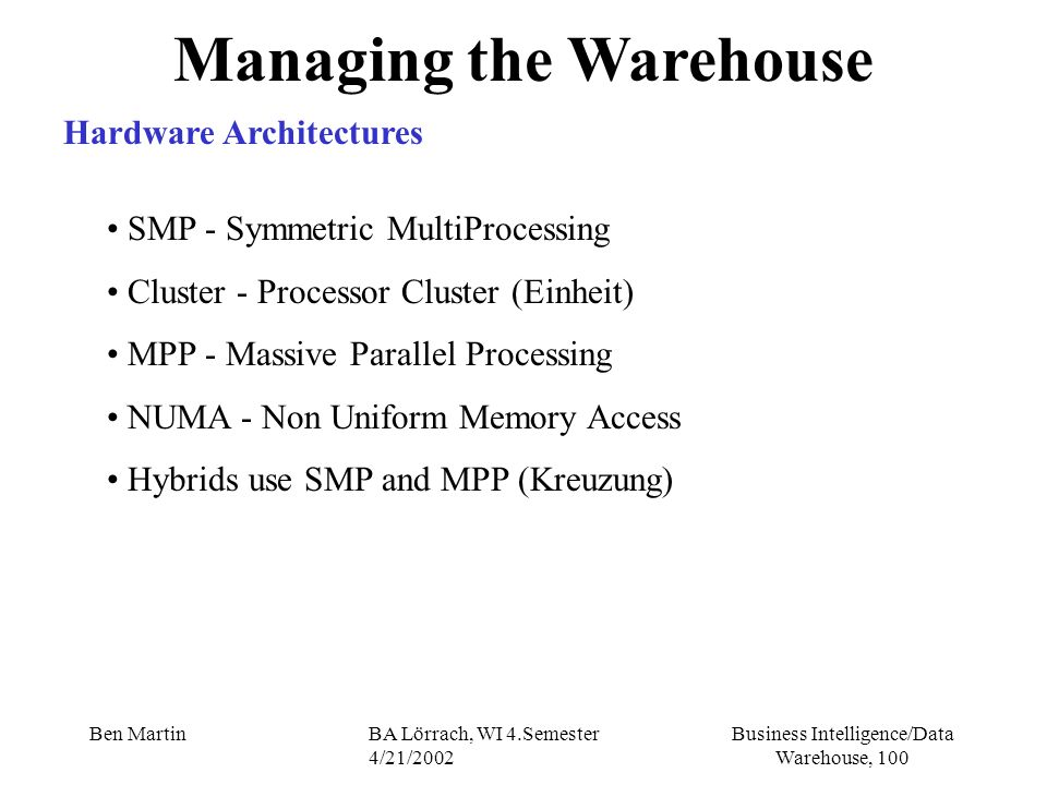 Managing the Warehouse