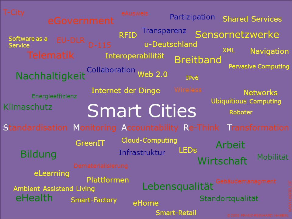 Smart Cities eGovernment Sensornetzwerke Telematik Breitband