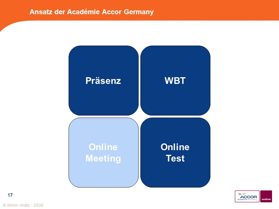 Ansatz der Académie Accor Germany