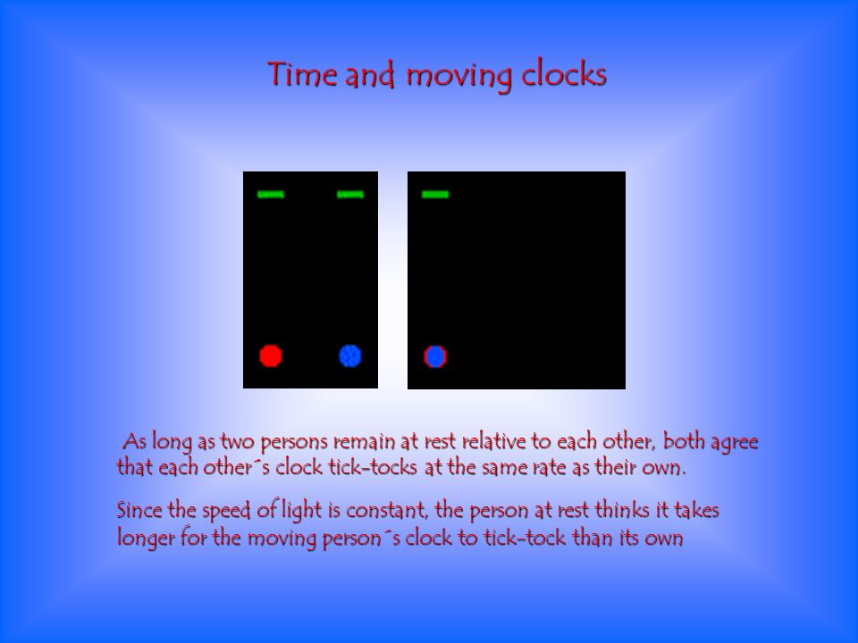 Time and moving clocks