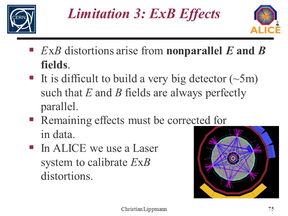 Limitation 3: ExB Effects