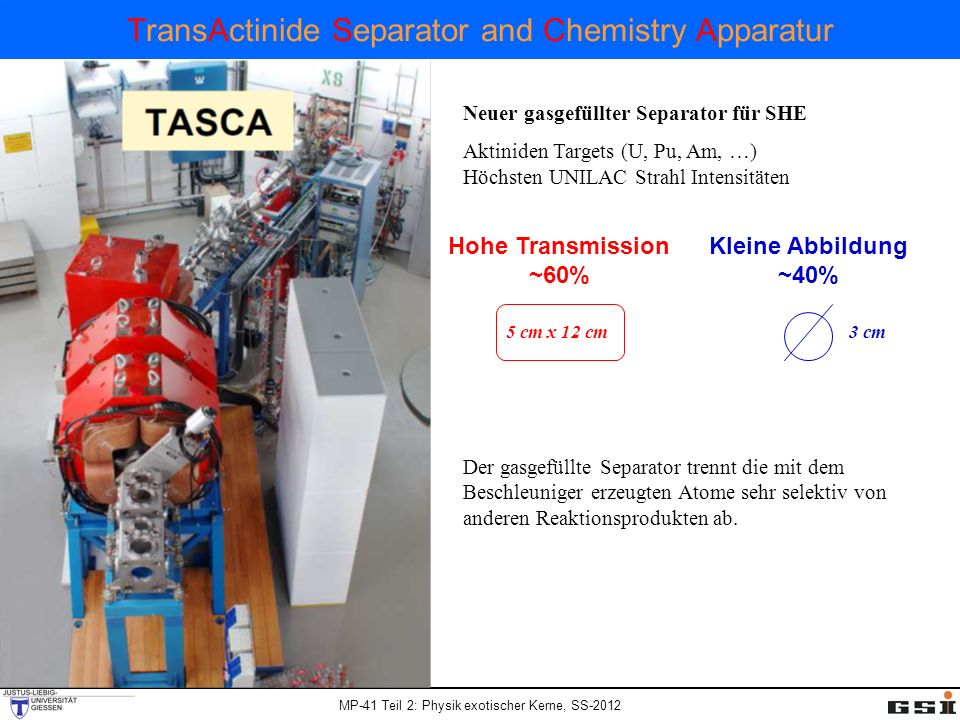 TransActinide Separator and Chemistry Apparatur