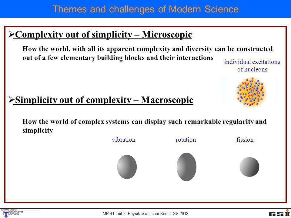 Themes and challenges of Modern Science