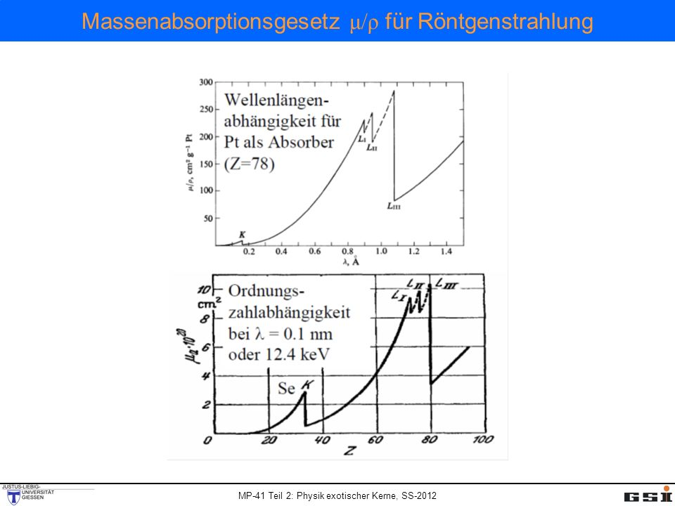 Massenabsorptionsgesetz μ/ρ für Röntgenstrahlung