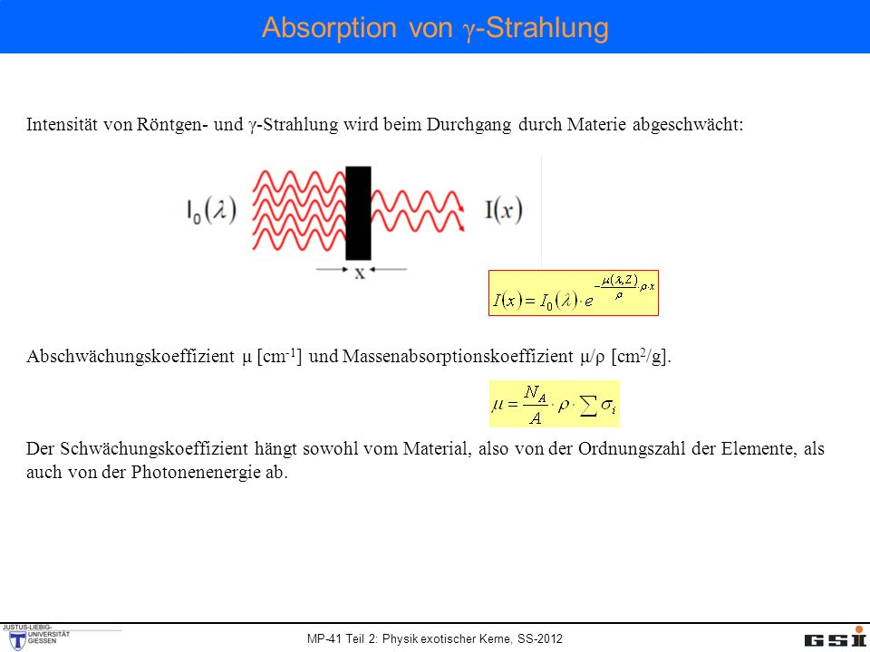 Absorption von γ-Strahlung