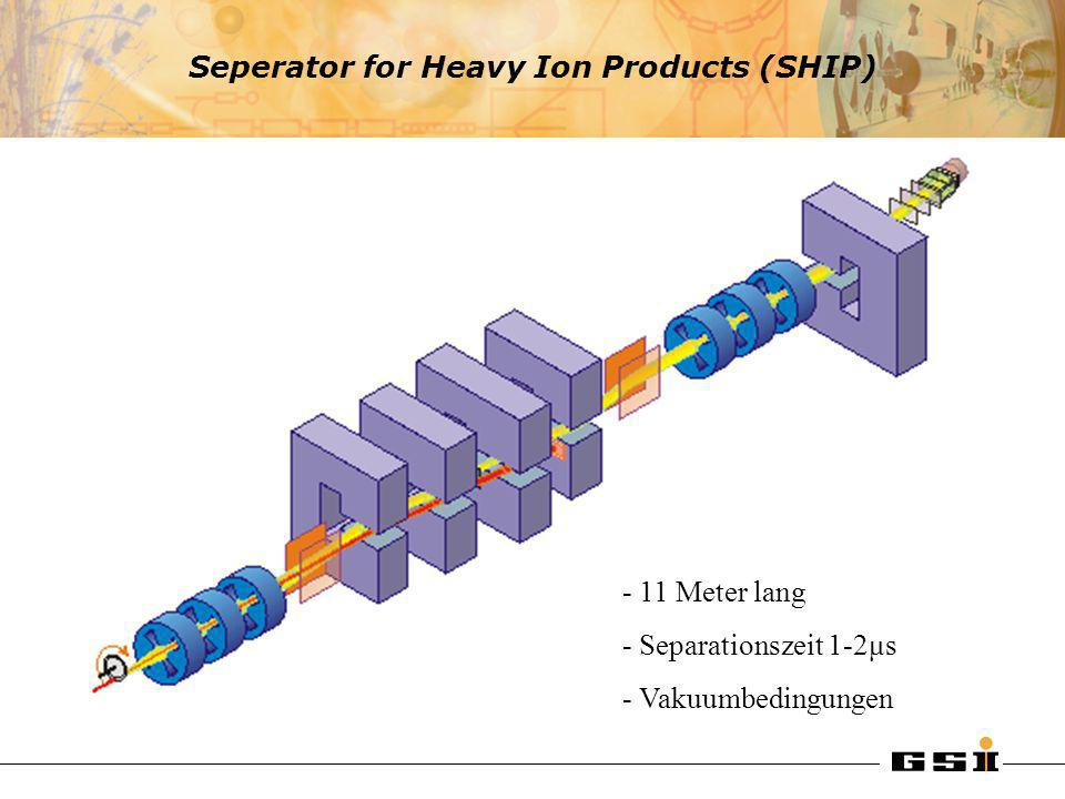 Seperator for Heavy Ion Products (SHIP)