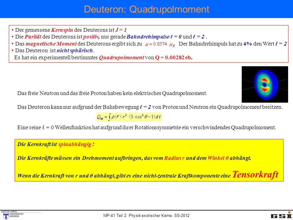 Deuteron: Quadrupolmoment