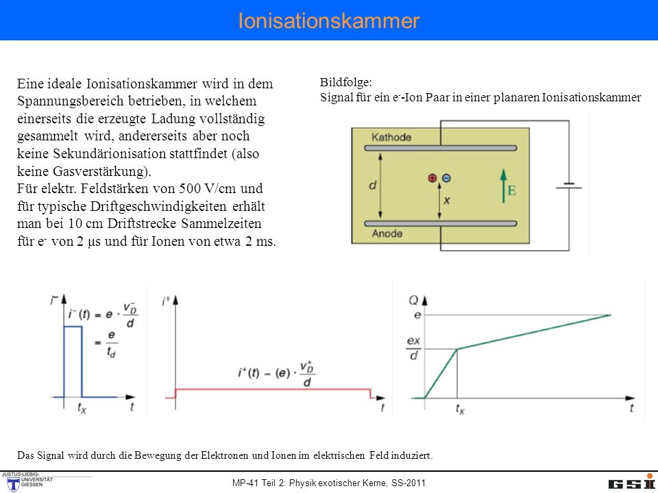Ionisationskammer