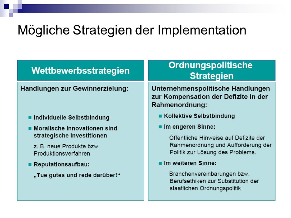 Mögliche Strategien der Implementation