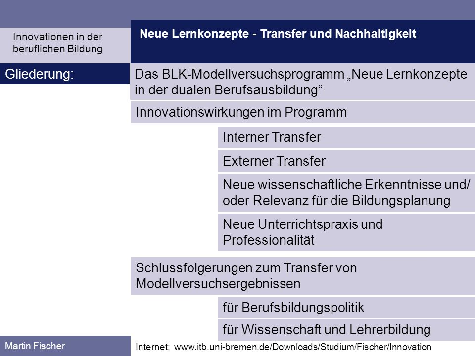 Innovationswirkungen im Programm