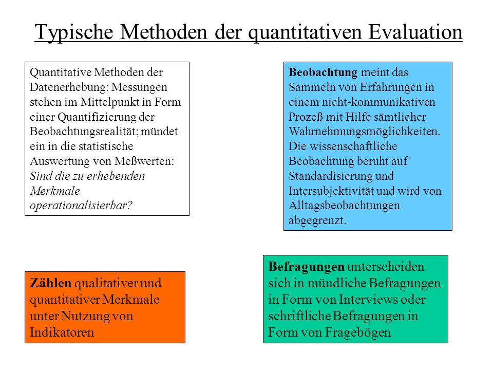 Typische Methoden der quantitativen Evaluation