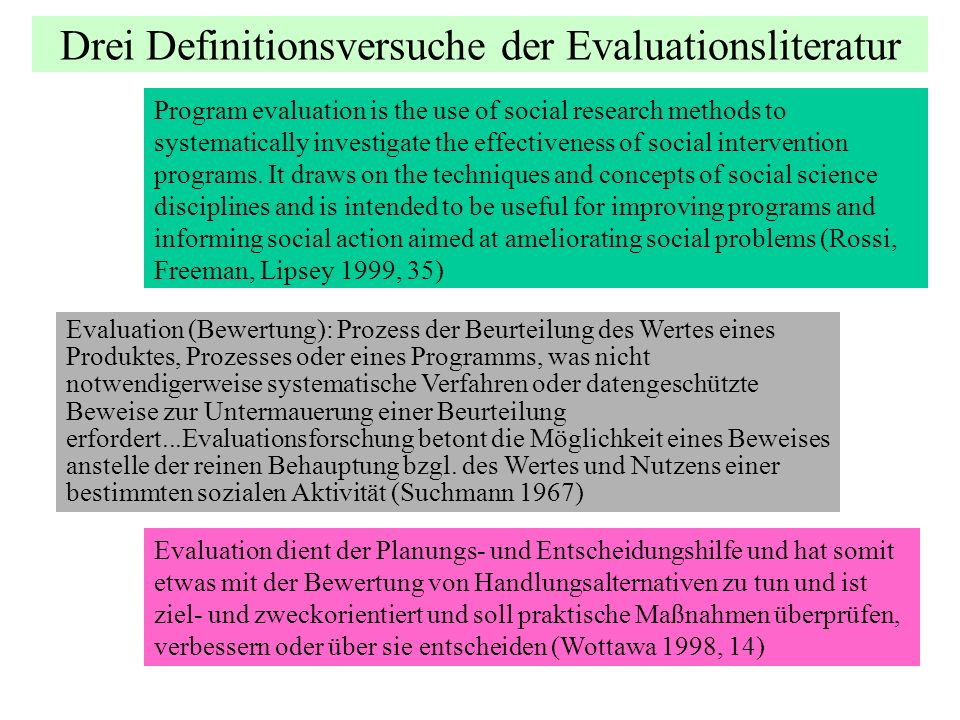 Drei Definitionsversuche der Evaluationsliteratur