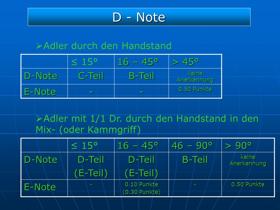 D - Note Adler durch den Handstand ≤ 15° 16 – 45° > 45° D-Note
